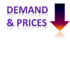 demand and prices